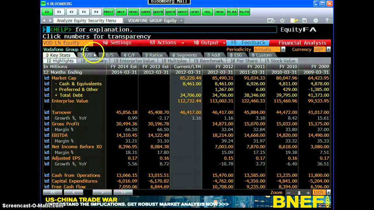 financial analysis on bloomberg   youtube