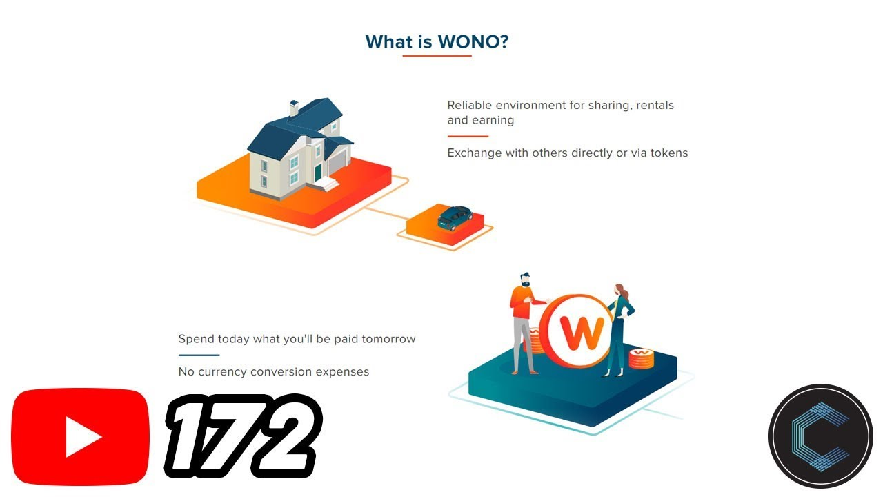 WONO a Decentralized Exchange for Products, Services Goods, & Rentals | Airbnb on the Blockchain?!