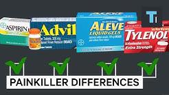 hqdefault - Excedrin Advil Back Pain