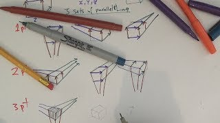 Introduction to Linear Perspective (Part I)   Vanishing point? Horizon line? 1, 2, 3 pt perspective?