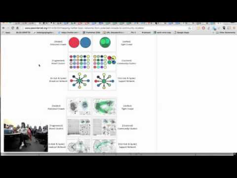 Marc Smith, Social Media Research Foundation NodeXL Project