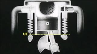 Der 4 Takt Otto Motor