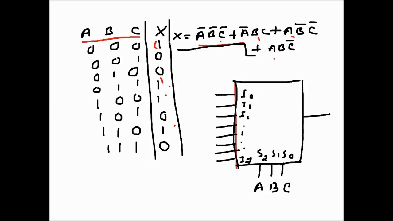 truth table to boolean expression  lab  de lab manual