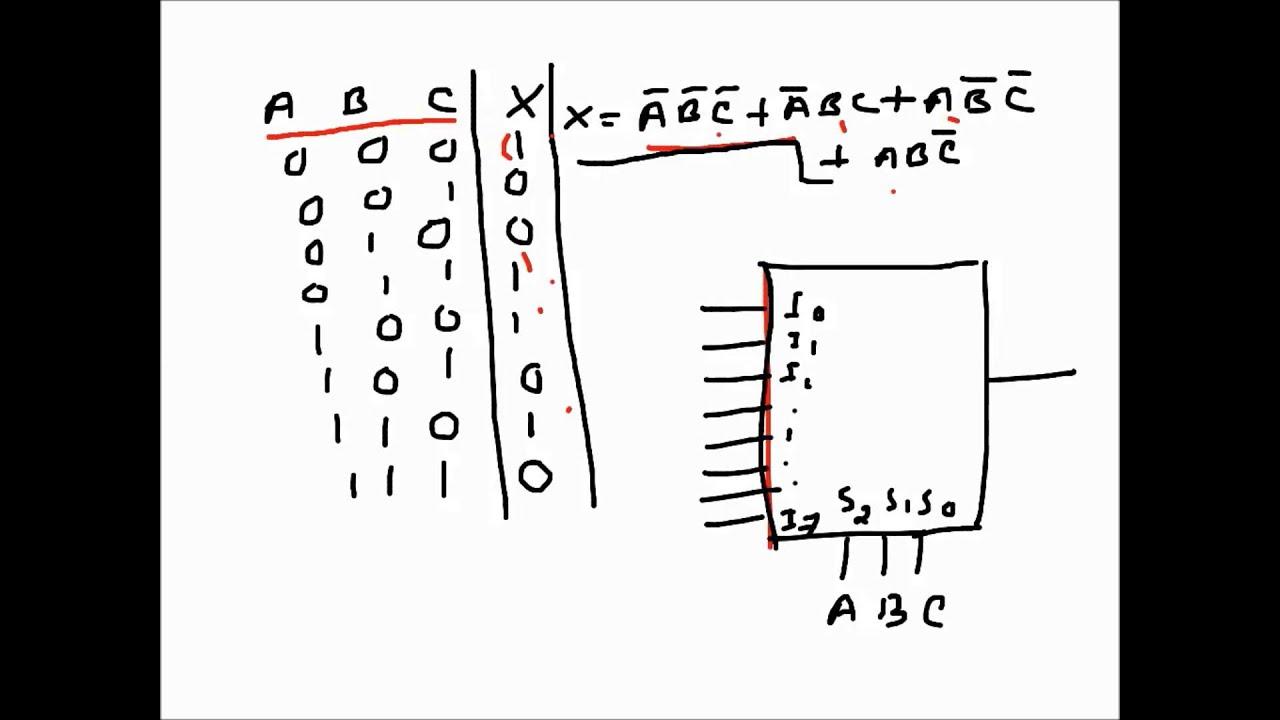 logic gates circuit examples youtube