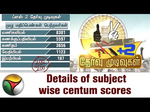 12th results: Details of subject wise centum scores
