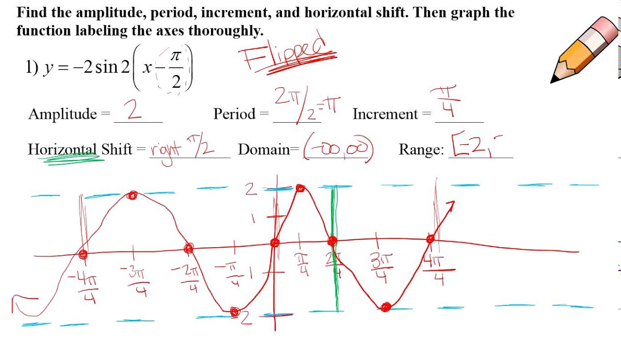 Worksheets Graphing Sine And Cosine Functions Worksheet unit 10 graphing sine and cosine functions with horizontal shifts shifts