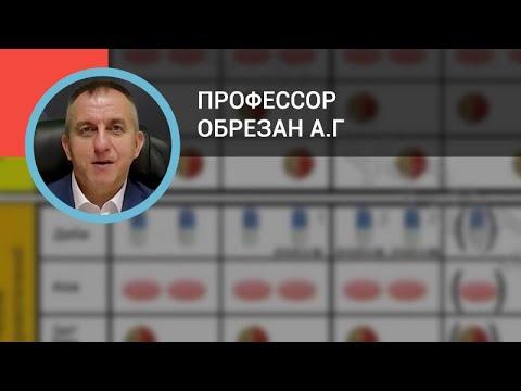 Профессор Обрезан А.Г.: Не-Витамин-К-зависимая антикоагуляция при ФП