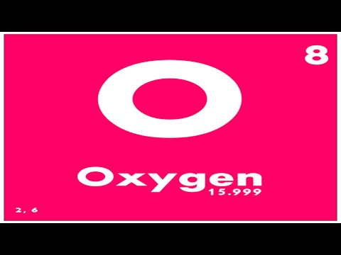 Study guide 8 oxygen periodic table of elements youtube study guide 8 oxygen periodic table of elements urtaz Images