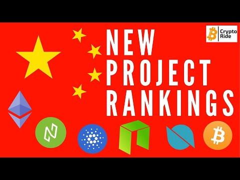 china-and-blockchain--top-ranking-altcoins-right-now