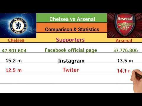 Chelsea Fc News Now On Sky Sport