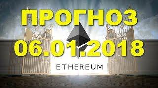 ETH/USD - Эфириум Etherium прогноз цены / график цены на 6.01.2018 / 6 января 2018 года