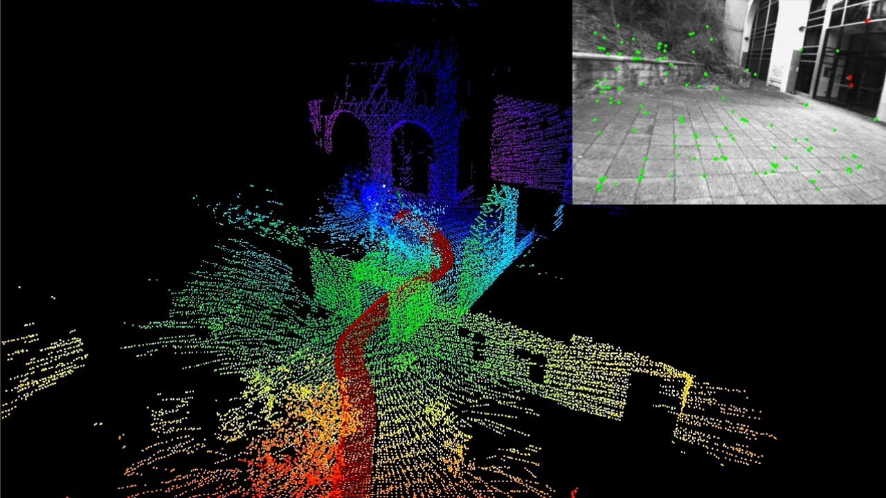 Real-time Depth Enhanced Monocular Odometry