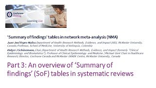 """An overview of """"Summary of findings"""" (SoF) tables in systematic reviews"""