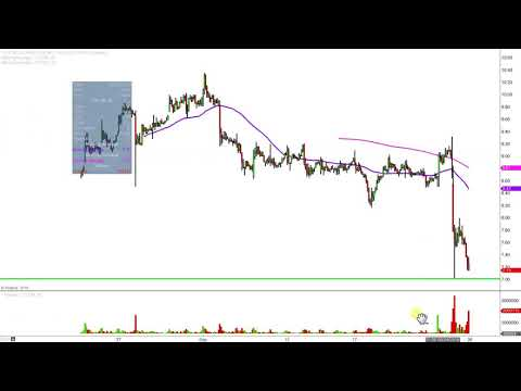 Verastem, Inc. - VSTM Stock Chart Technical Analysis for 09-25-18