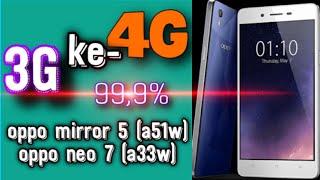 Coba merubah jaringan 4G OPPO MIRROR 5 (A51W) & OPPO NEO 7 (A33W).