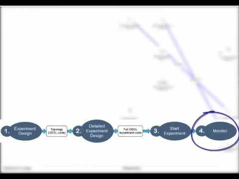 FLEX OC1: CoordSS (University of NIS)