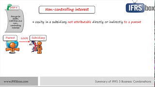 IFRS 3 Business Combinations - Summary