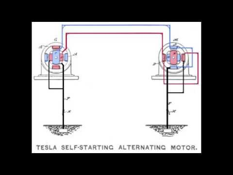 How to Build Nikola Tesla Free Energy Alternating Dynamo and Exciter Motor - Diagrams - DIY