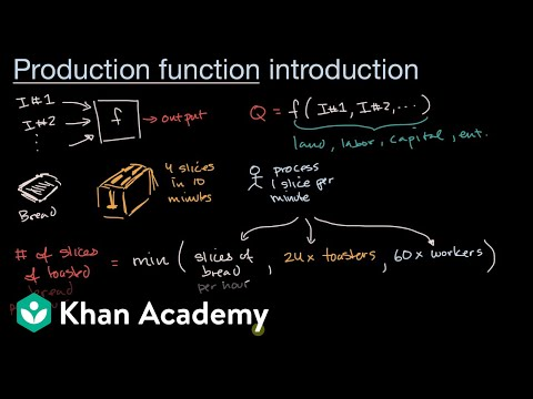 Introduction to production functions | APⓇ Microeconomics | Khan Academy