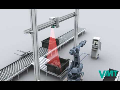 Industrial Vision System for Container and Pallet Loading and Unloading