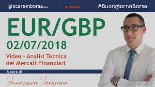 EURGBP, come si muoverà in futuro? Analisi Trading Forex su Euro Sterlina Britannica, luglio 2018