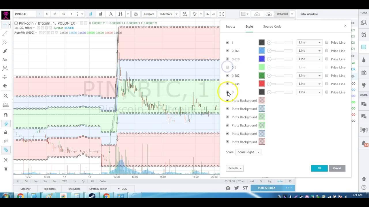 Automatic Fibonacci bot setup using Autoview