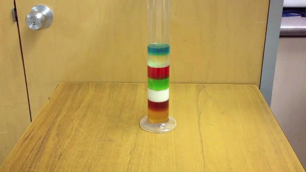 Density Of Different Liquids