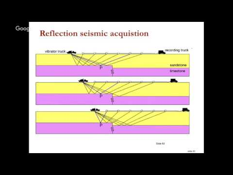 EOSC 350 Lecture 13: Seismic 5. Doug Oldenburg