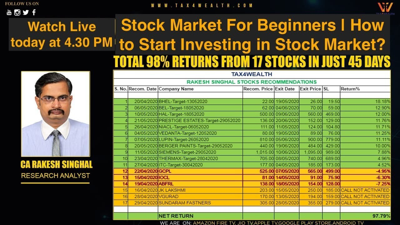 Live today 4.30 PM Learn Stock Market trading for Beginners | Stock market training course in Hindi