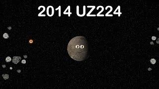 Dwarf Planet/Dwarf Planet Candidate 2014 UZ224