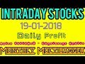 Day trading stocks 19-01-2018  Best stocks with huge potential for intraday