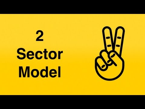 Two sector model circular flow of income youtube youtube premium ccuart Choice Image