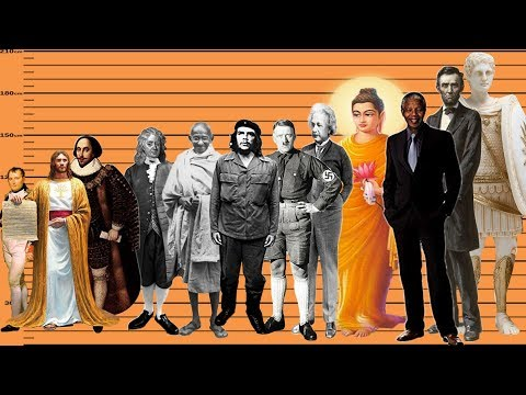 How tall were these Historical Figures? Lets Compare