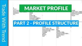 Market Profile Part 2 - Profile Structure