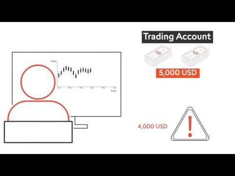 Learn to Trade Forex – 16. Measuring Risk part 2 | Swissquote