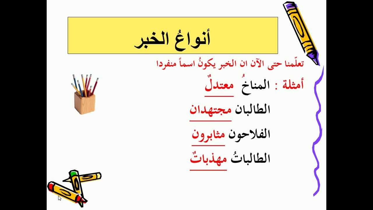 كتاب العربي للصف السابع