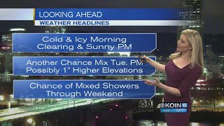 4:30am Monday Forecast KOIN 6 News February 19, 2018