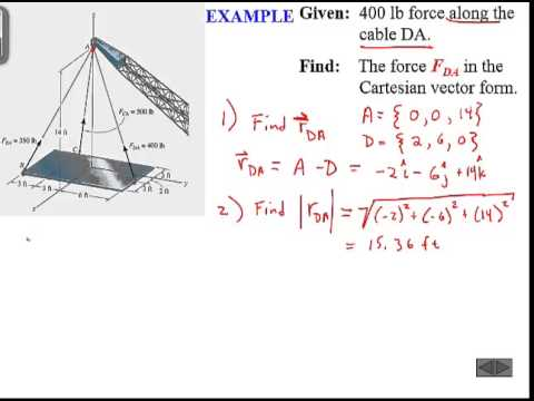 ENGR8 3D Position and Force Vectors