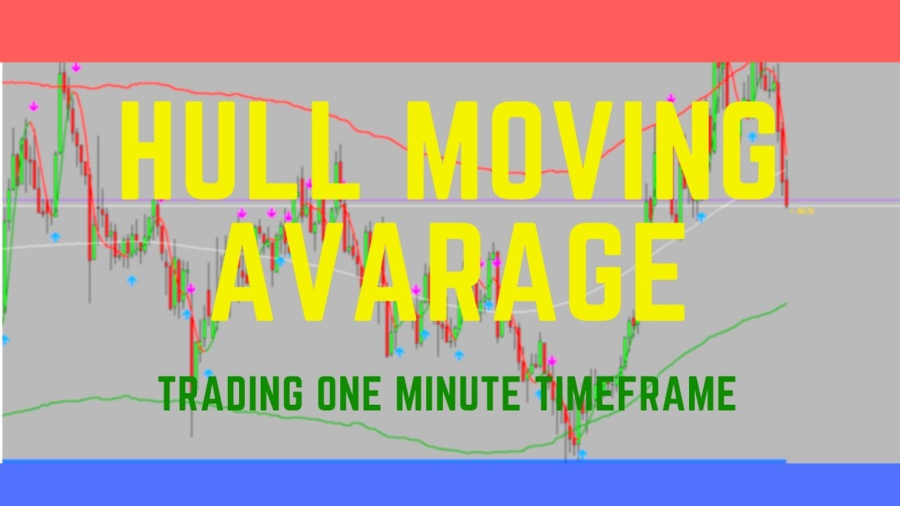 One Minute Scalping with Non Repaint Hull Moving Avarage System by Kalle FX