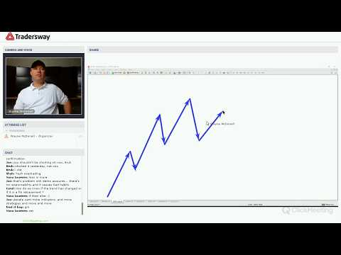 Forex Trading Strategy Webinar Video For Today: (LIVE Wednesday September 6, 2017)