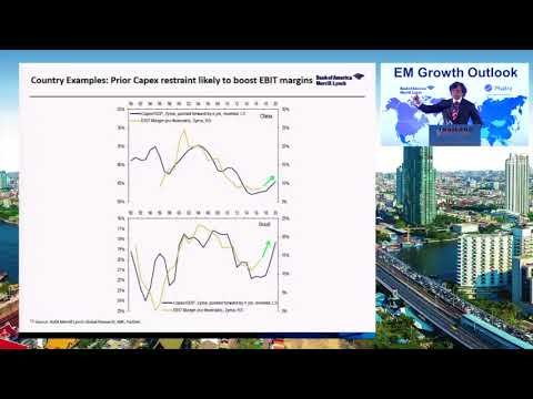 EM Growth Outlook