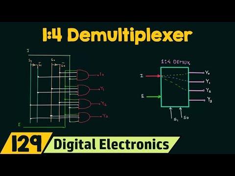 1 4 demultiplexer 1 to 8 Demultiplexer
