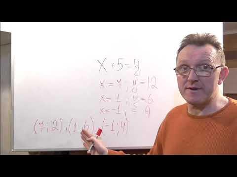 Как решить уравнение с двумя x