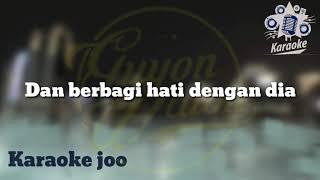 Guyon Waton Lagu Lungaku Karaoke Lirik.mp3