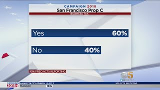 SF Passes Prop C To Tax Businesses In Attempt To Reduce Homelessness