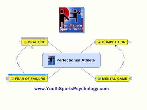 How Fear Of Failure Stifles Young Athletes' Success