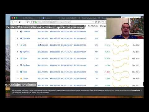 Debate Of Coinbase Vs Kraken Vs Binance Cryptocurrency Exchange