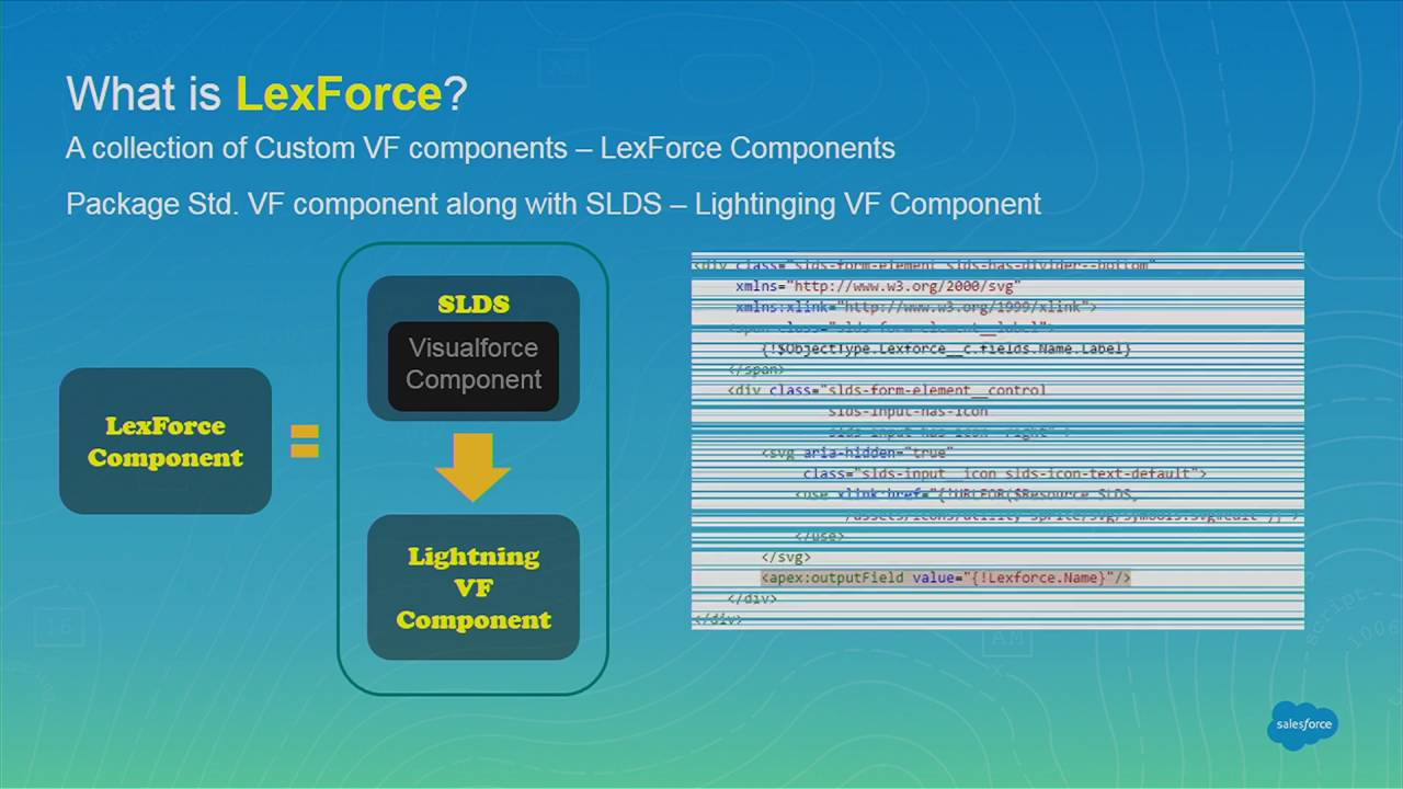 Developing Lightning Experience App With Visualforce And Slds Youtube