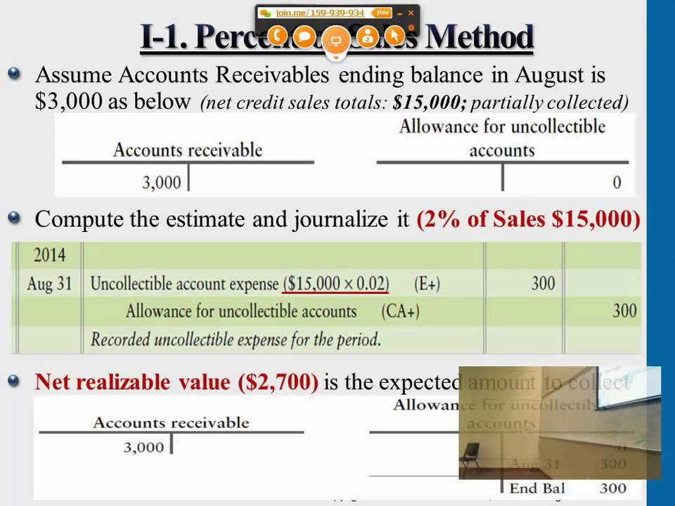 percentage of sales method Percentage of sales method is a forecasting approach which is based on the assumption that the balance sheet and income statement accounts would vary with sales it.