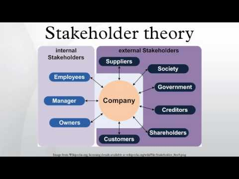Stakeholder Theory Youtube